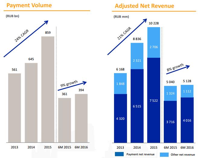 Ленэнерго опубликовало финансовую отчетность за 2010 год по мсфо