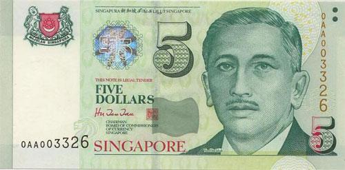 Официальный курс доллара на сегодня
